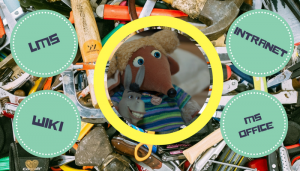 Title picture, wombles and circles
